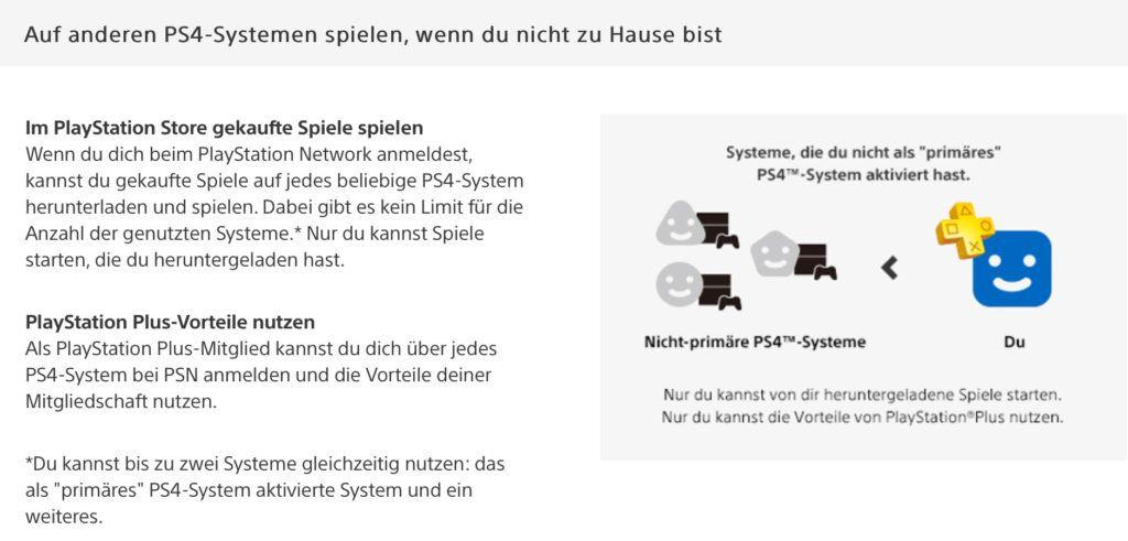 Account-Sharing-Sony-PlayStation
