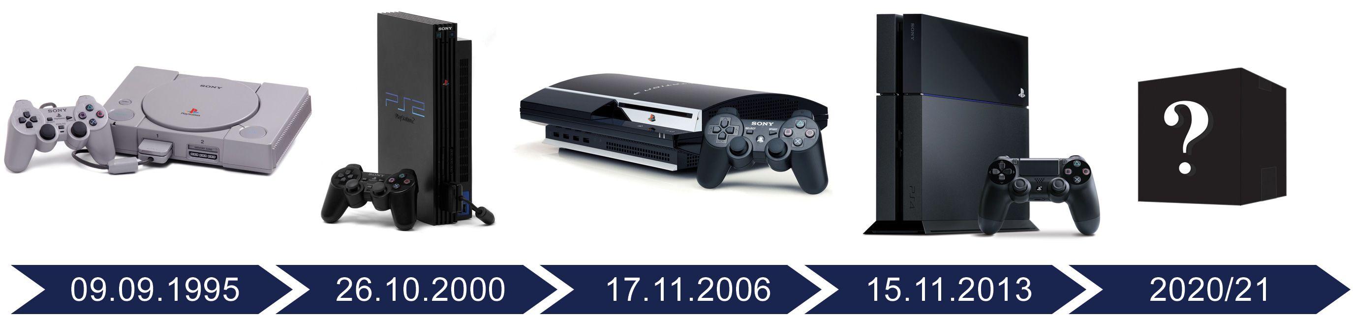 Alle PlayStation Konsolen Erscheinungstermine